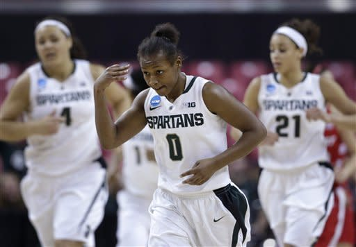 Michigan St.-Maryland Preview