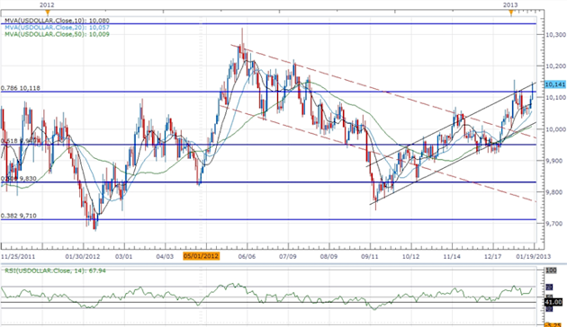 Forex_USD_Correction_on_Tap-_AUD_Weighed_By_Rate_Cut_Expectations_body_ScreenShot191.png, Forex: USD Correction on Tap- AUD Weighed By Rate Cut Expect...