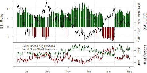 ssi_GOLD_body_Picture_19.png, Gold Prices Rally - Time to Buy?
