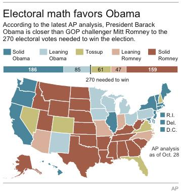 Graphic shows AP projections for the presidential election as of Oct.