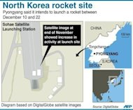"Graphic showing the Sohae satellite launch station in North Korea. North Korea had said Sunday it was considering delaying the launch -- slated for some time between December 10-22 -- because of unspecified ""problems"""