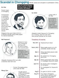 Graphic fact file on Bo Xilai, awaiting trial for his part in China&#39;s biggest corruption scandal in decades