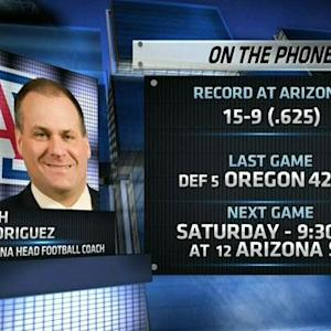 Rich Rodriguez on big win over Oregon