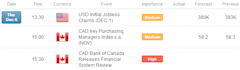Forex_Euro_Bounce_Weak_as_Short-term_Yields_Rise_on_Italian_Senate_Vote_body_Picture_7.png, Forex: Euro Bounce Weak as Short-term Yields Rise on Itali...