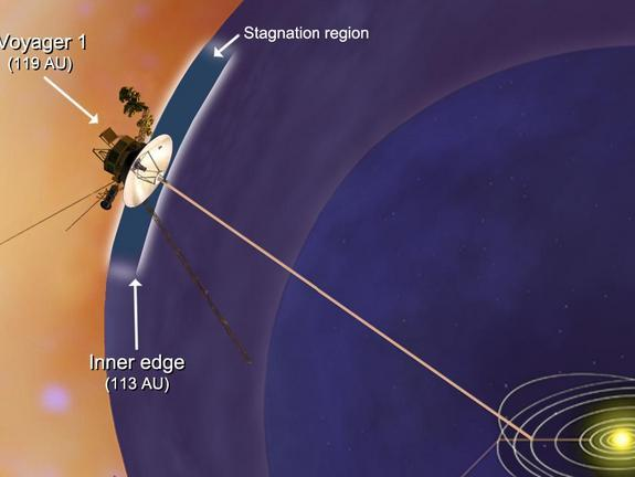 NASA's Voyager 1 Probe Has Left Solar System: Study