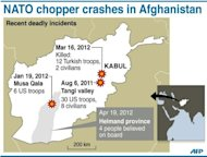Graphic on recent NATO helicopter crashes in Afghanistan