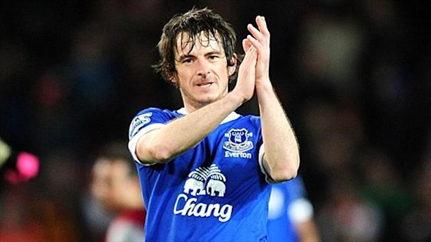 Leighton Baines has been linked with a move to Manchester United