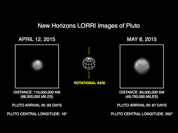 Pluto-bound Spacecraft Bringing Dwarf Planet into Focus (Photos)