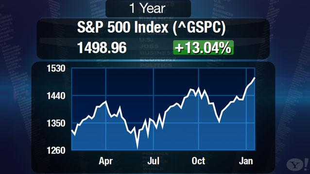 Stocks Have Rallied But Are They Soon Headed Down?