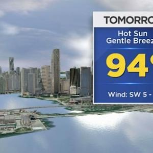 CBS4 Weather @ Your Desk 7-27-14 7 PM