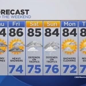 CBSMiami.com Weather @ Your Desk 10/22 1 PM