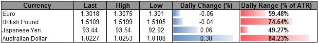 Forex_USD_to_Benefit_from_Fed_Survey-_JPY_to_Face_Limited_Strength_body_ScreenShot038.png, USD to Benefit from Fed Survey- JPY to Face Limited Strength