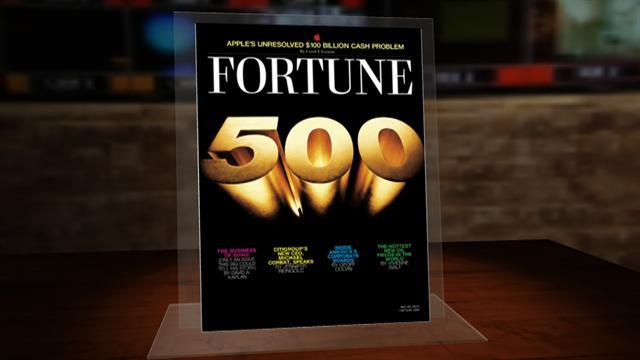 Fortune 500 2013 list revealed