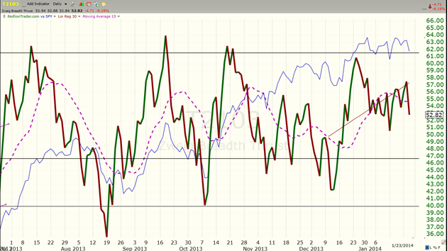 image thumb169 Bulls need to roll in like thunder $ES F 1814 x 1795