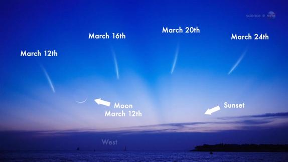 Bright Comet May Be Visible to Naked Eye in March