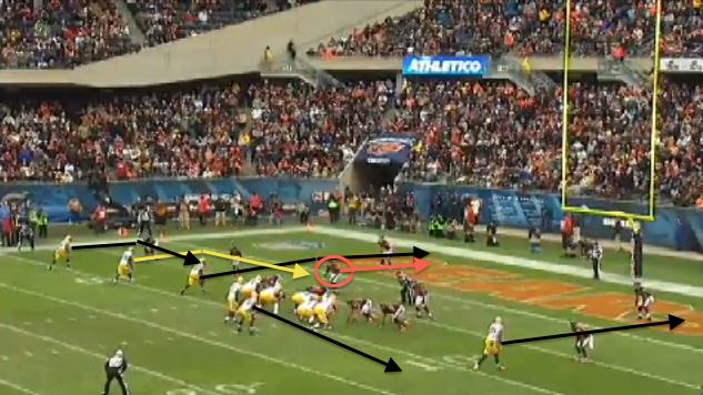 Film Study: Rodgers beats the Bears' Cover 2