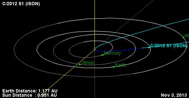 NASA photo shows when the comet will cross Earth's orbit on November 3.