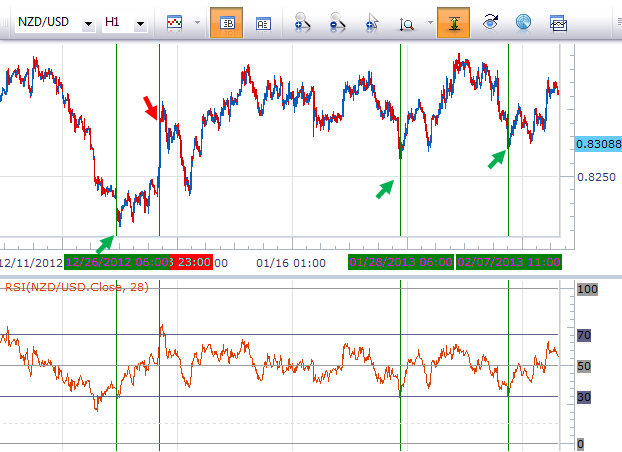 range_trading_with_the_speculative_sentiment_index_body_Picture_6.png, Trading With the FXCM SSI - Automate the Range2 Trading Strategy