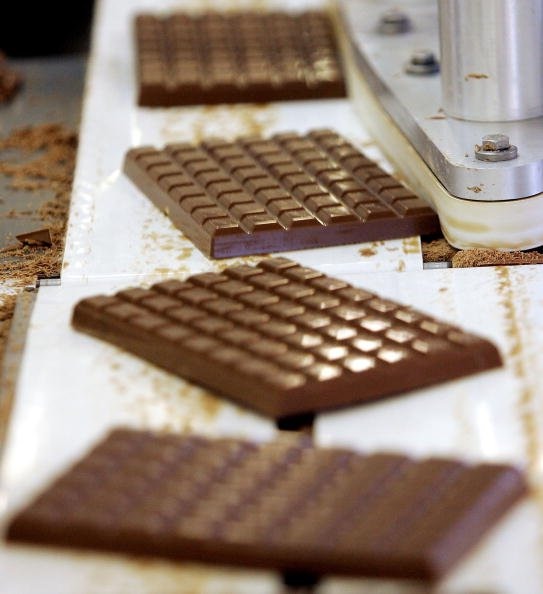 Top 10 global chocolate manufacturers