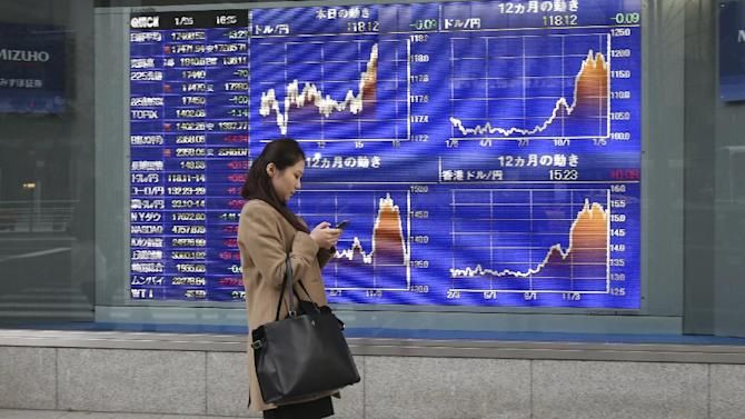 A woman walks by an electronic stock board of a securities firm in Tokyo Monday, Jan. 26, 2015. Asian stocks and the euro were weaker Monday after Greece's anti-austerity opposition party won a big victory in national elections, renewing fears the European common currency bloc could unravel. Japan's Nikkei 225 dropped 43.23 points or 0.25 percent and closed at 17,468.52 for the day. (AP Photo/Koji Sasahara)