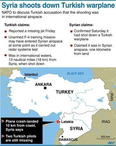 Graphic showing where a Turkish warplane was shot down by Syria on Saturday