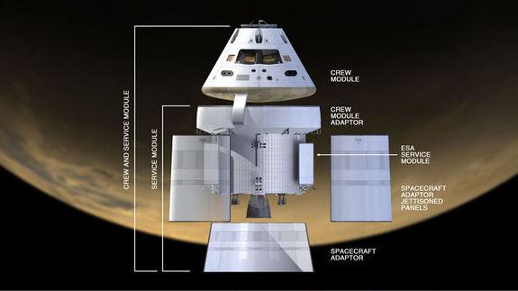 NASA-European Partnership on Deep-Space Capsule a First