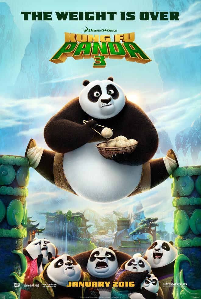 'Kung Fu Panda 3' holds the top spot at the global box office for a second week