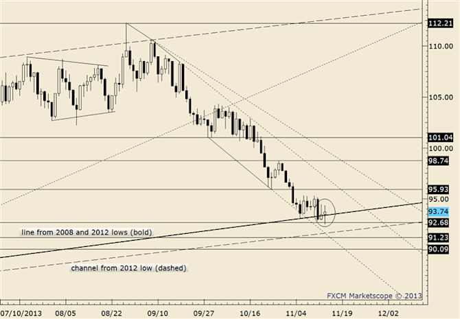 eliottWaves_oil_body_crude.png, Crude 104.40 is Line in the Sand for Bears
