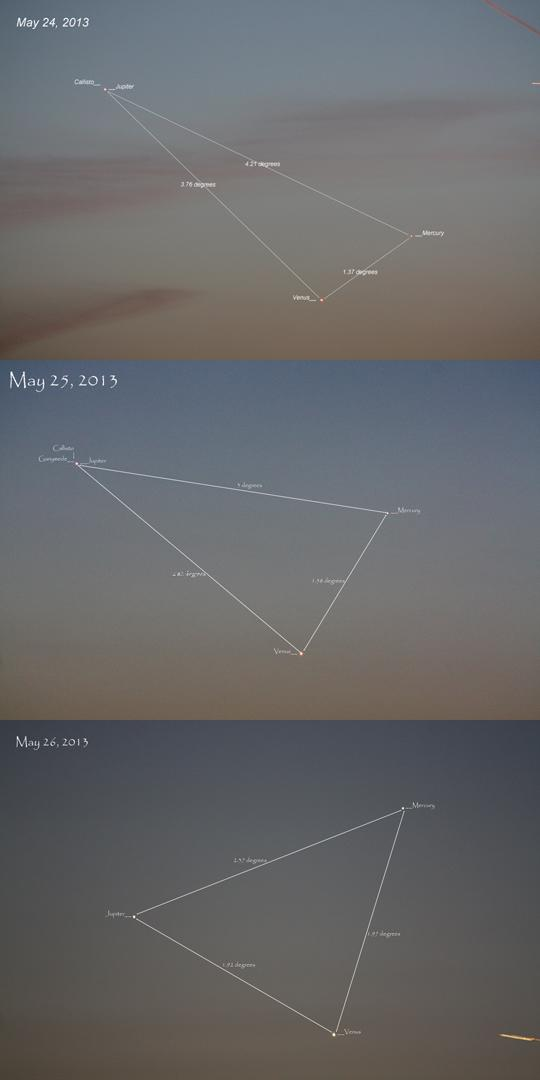 Jupiter, Mercury and Venus planetary alignment