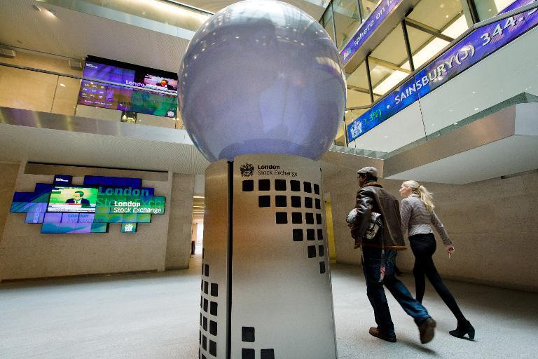 London shares subdued ahead of US employment data