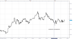 US_Dollar_Mixed_As_June_US_Markit_Manufacturing_Slows_to_18-Month_Low_body_Picture_1.png, US Dollar Mixed As June US Markit Manufacturing Slows to 18-...