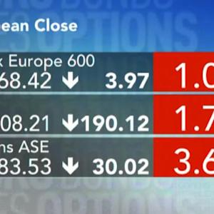 Markets Are Drowning in a Sea of Red