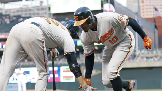 Baltimore Orioles' Adam Jones, right, does a low-five with Matt Wieters after Jones tied the baseball game on a solo home run off Minnesota Twins pitcher Phil Hughes in the sixth inning, Monday, July 6, 2015, in Minneapolis. (AP Photo/Jim Mone)