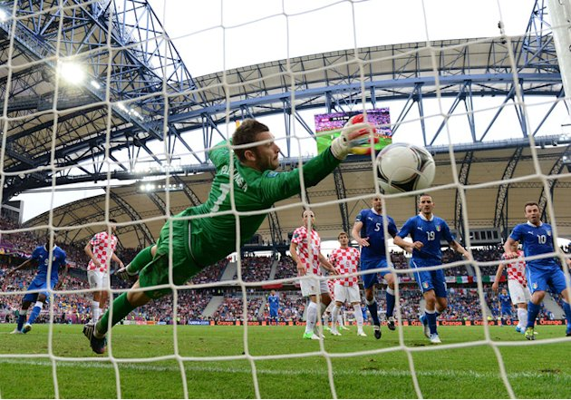 Stipe Pletikosa Of Croatia  Fails Getty Images