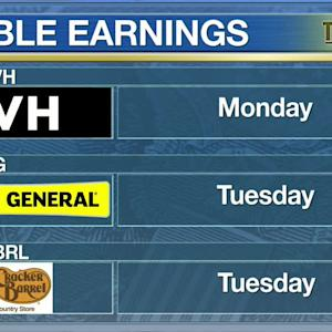 Ambarella Earnings, Jobs Report: What to Watch for the Week Ahead