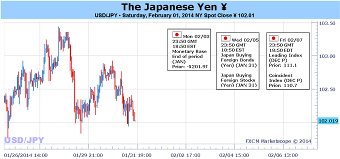 Japanese_Yen_Maintains_Bullish_Bias_as_Long_as_Fears_Persist_body_Picture_1.png, Japanese Yen Maintains Bullish Bias as Long as Fears Persist