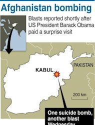 Map showing Kabul in Afghanistan where one suicide bomb was detonated and another blast was heard on Wednesday, shortly after US President Barack Obama paid a surprise visit to the country