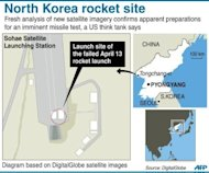 Graphic showing the Sohae Satellite Launch Station in North Korea. North Korea plans to launch a long-range rocket between December 10 and 22, the North&#39;s official news agency says