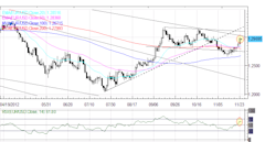 Forex_Japanese_Yen_Rebounds_as_European_Leaders_Scramble_for_Greek_Deal_body_Picture_6.png, Forex: Japanese Yen Rebounds as European Leaders Scramble for Greek Deal
