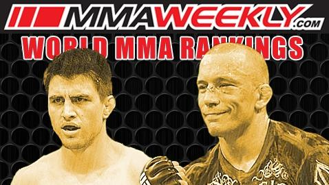 MMA Top 10 Rankings: Small Shifts Now, but Major Moves Could Be Brewing