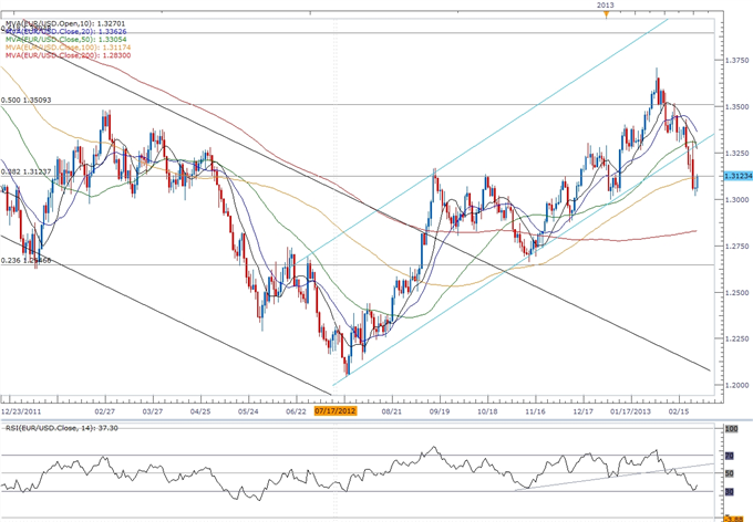 Forex_EURUSD-_Trading_the_German_Unemployment_Report_body_ScreenShot020.png, EUR/USD- Trading the German Unemployment Report
