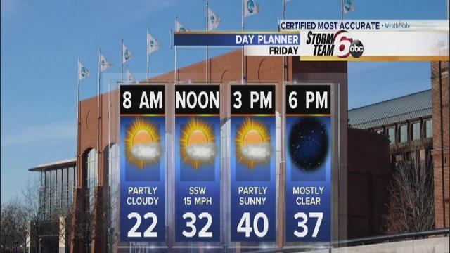 Highs will reach the 40s Friday