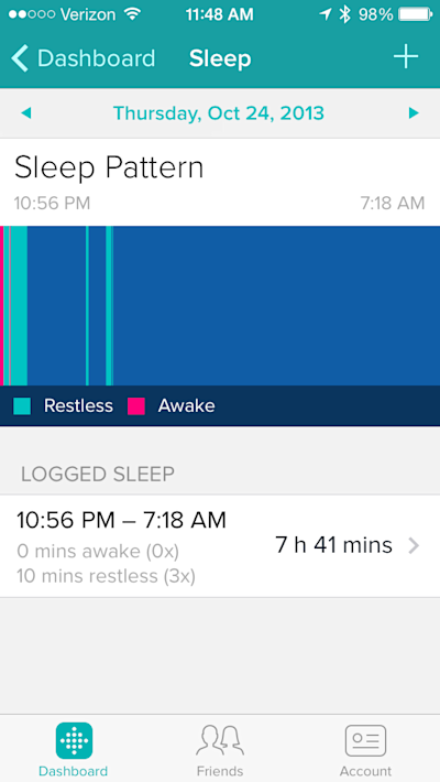 fitbit fitness app sleep pattern