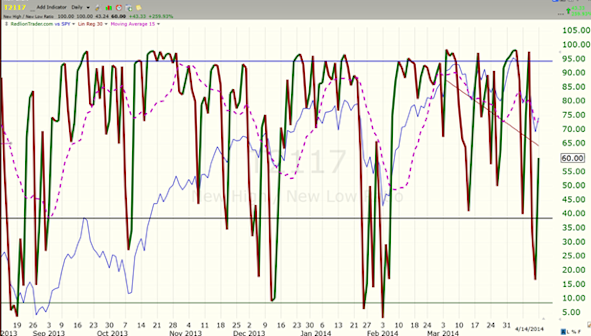 image thumb88 Long way down, the adventure for 2014 has just begun $ES F 1826 x 1807