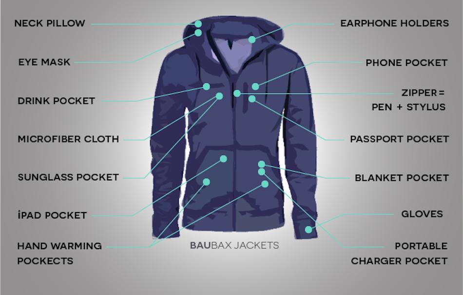 This 'Swiss Army Knife of jackets' is the most highly funded piece of clothing in Kickstarter history
