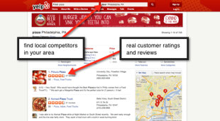 Using Negative Reviews on Yelp to Improve Your Business image Using Yelp to Find Competitors Problems