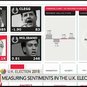 Using Social Media to Gauge and Influence Elections