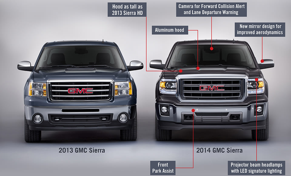 gmc s own field guide to spotting the 2014 sierra this schtick has