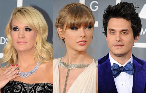 Taylor Swift Disses Carrie …