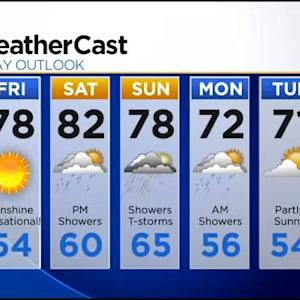 KDKA-TV Evening Forecast (7/24)